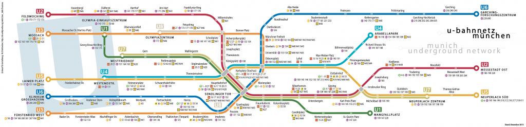 Linienband_U-Bahn_München