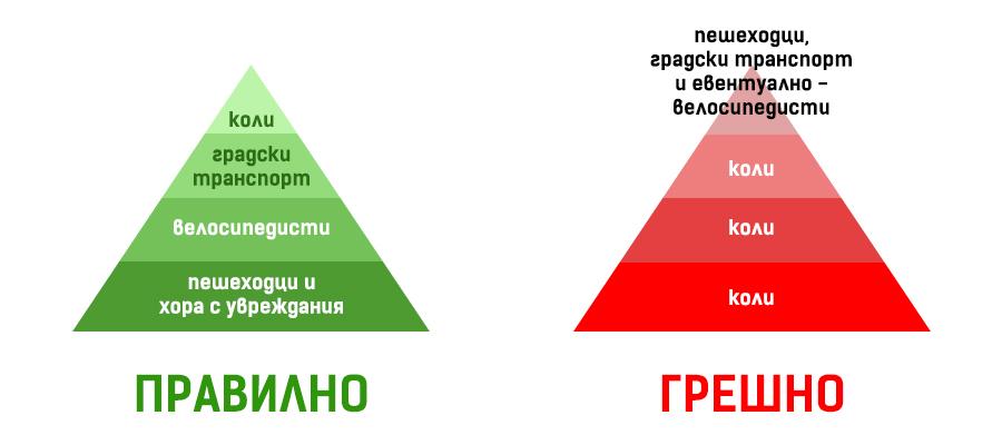 geshov-bulgaria