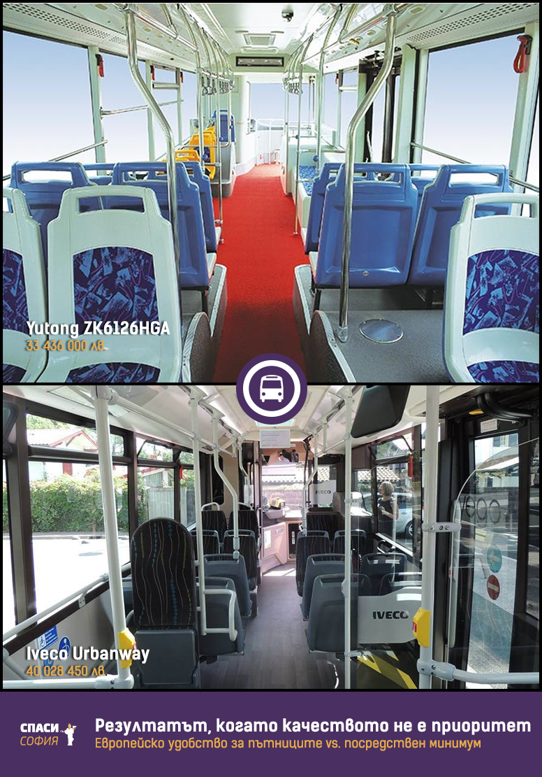 compare-bus-interior