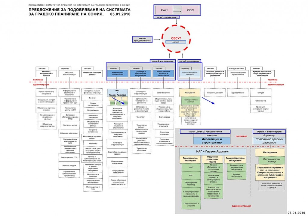 predlozhenie-reforma-NAG
