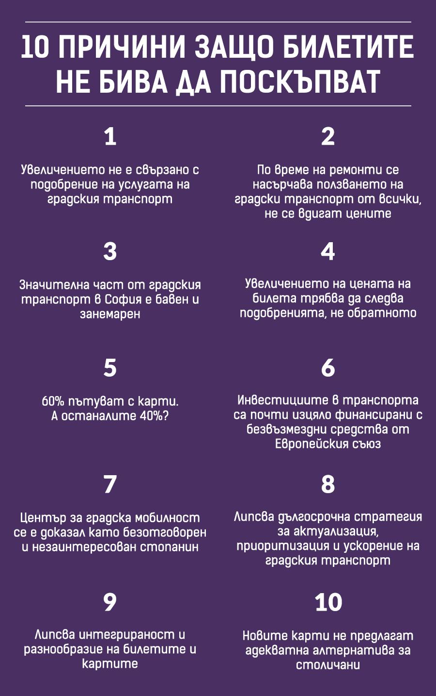 list-lilavo