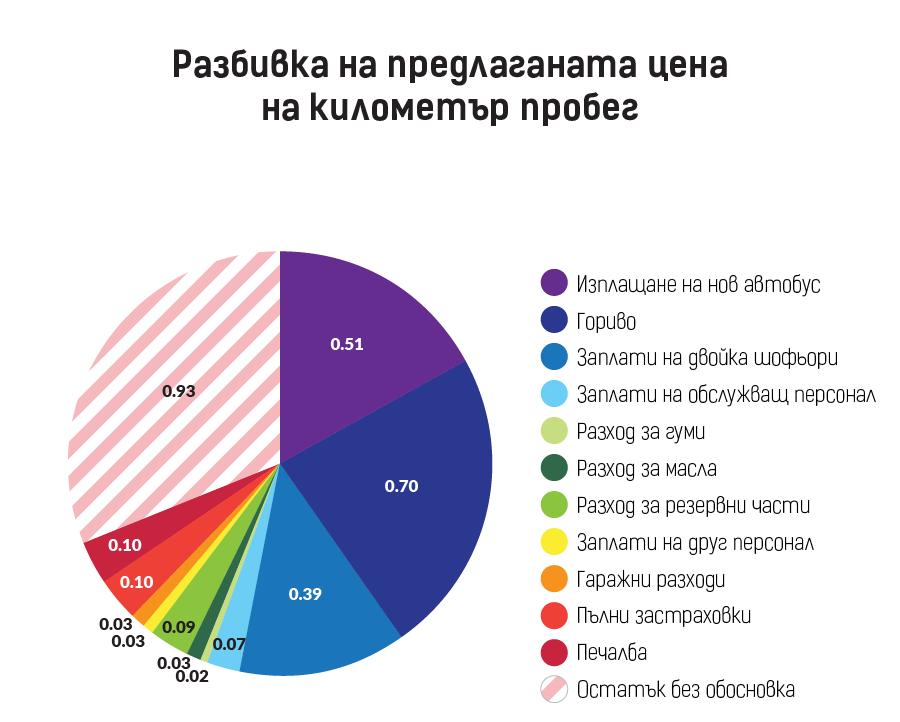graph-concessia-01