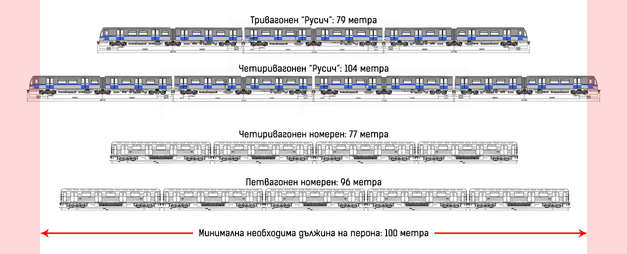dulzhina-vlakove
