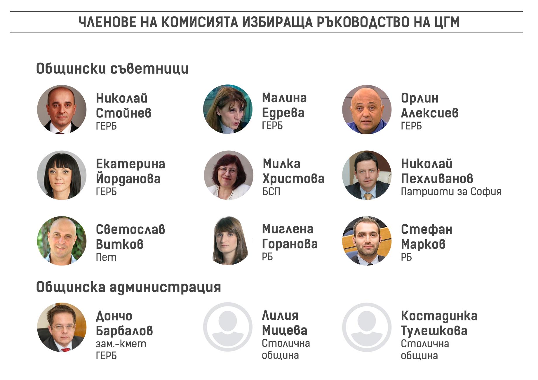 komisiya-konkurs-cgm