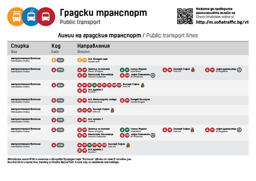 razpisanie-gradski-transport