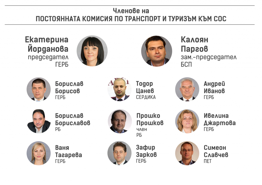 Членове на транспортната комисия