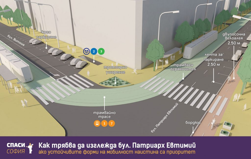 Многократно предлагахме на г-н Крусев решения за запазване на трамвайното трасе до кв. Лозенец