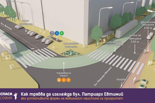 Защо трамвай по бул. Патриарх Евтимий е най-доброто решение?