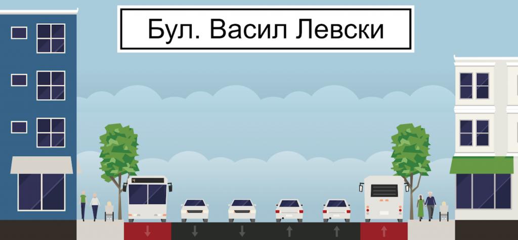 BUS лента на бул. Васил Левски