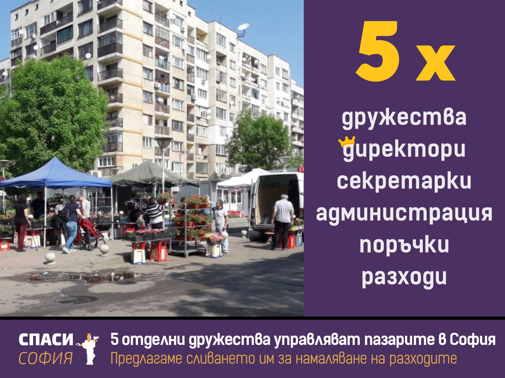 ДОКЛАД – Обединение на общинските пазари
